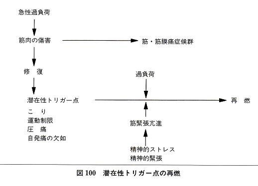 b0052170_2545180.jpg