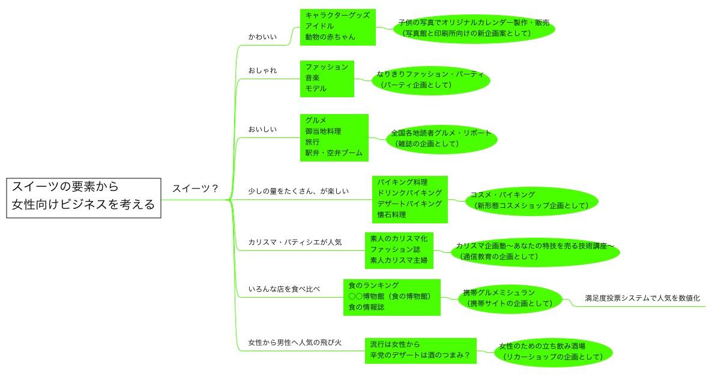 b0004596_2252666.jpg