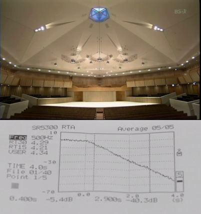 大賀ホールの設計_e0022175_6552130.jpg