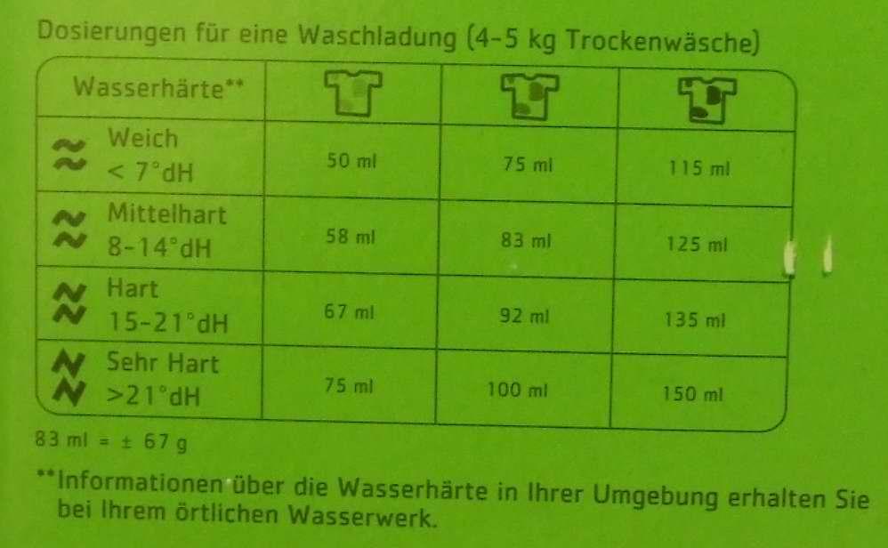 ドイツの洗剤_d0004728_6432196.jpg