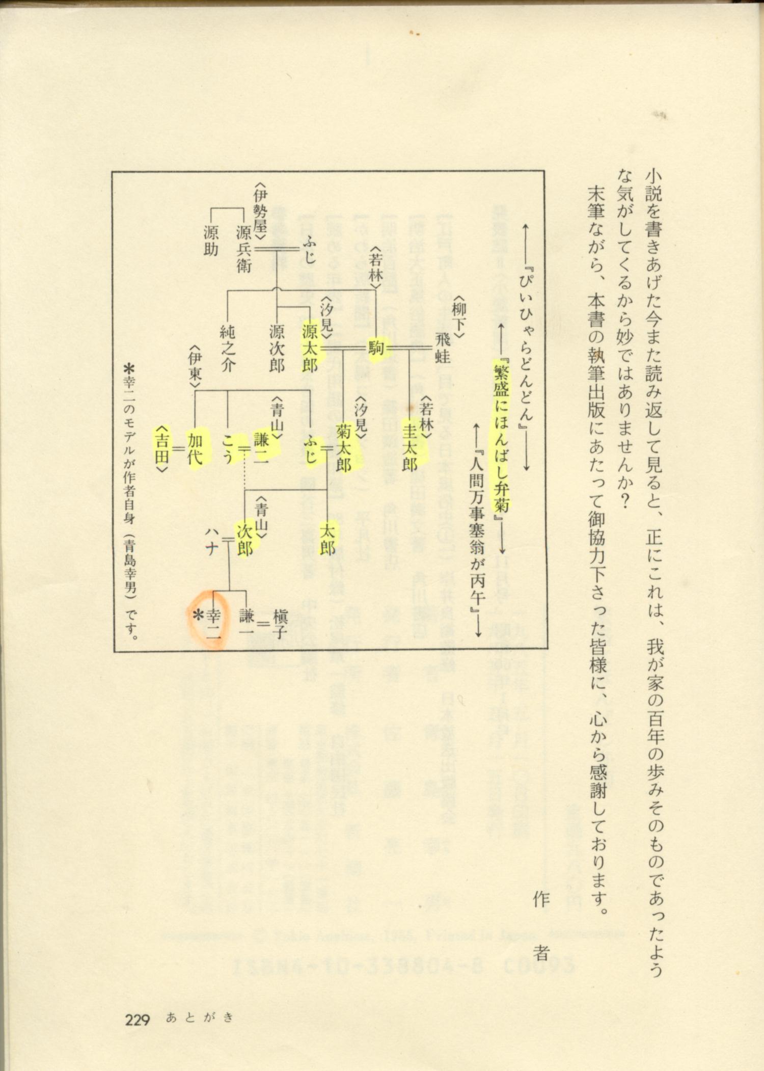 青島幸男を読む 2 「人間万事塞翁が丙午」_d0065324_22275463.jpg