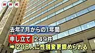 日本:戸籍上の性別 200人が変更 (NHK 2005/07/21)_d0066343_0465543.jpg