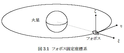 c0011875_10311432.jpg