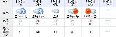 雨女ふたたび_a0008185_1045094.jpg