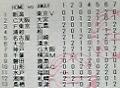 b0067891_3281080.jpg