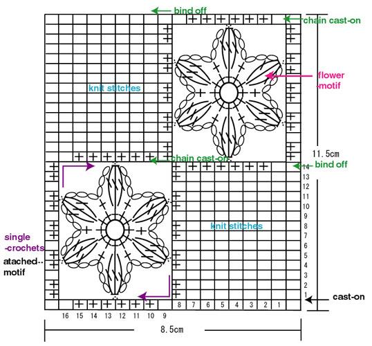 簡単な編み方で     simple to knit_b0029036_20298100.jpg