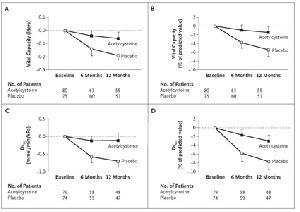 特発性間質性肺炎進行抑制にアセチルシステインが有効_a0007242_13544932.jpg