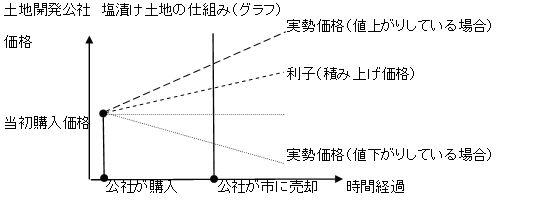 名古屋大学で市民オンブズの講演をしてきました。_d0011701_16311017.jpg