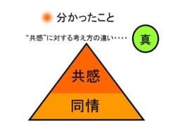 ■対話デザイン・プロジェクト2005 (第9回)_b0046050_1825584.jpg