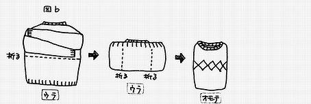 ★ 洋服の畳み方、しまい方_e0029928_15123971.jpg