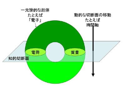 b0032038_182458.jpg
