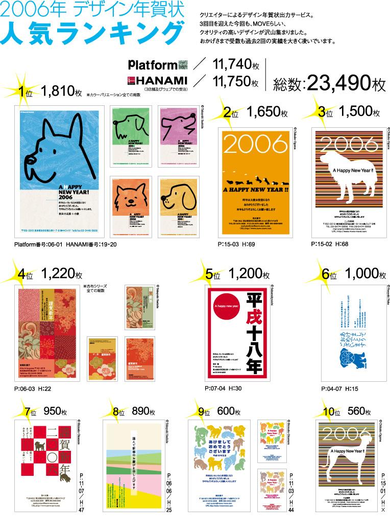 2006デザイン年賀状人気ランキングっ!!_e0006548_15262241.jpg