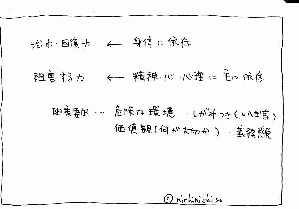 e0067794_1942438.jpg