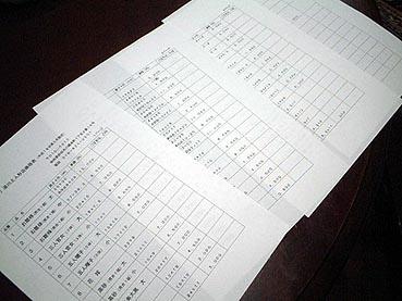 八橋人形(やばせ)の商品リスト作成_f0019498_20483170.jpg