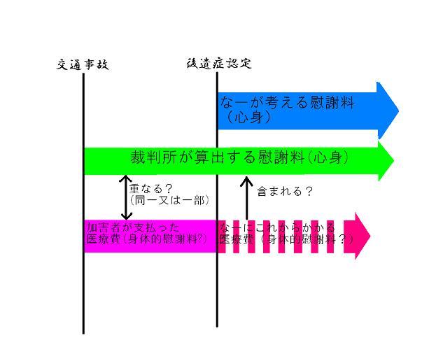 b0033247_0153029.jpg