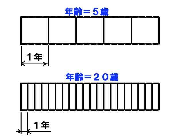 b0028033_20322781.jpg
