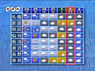 今週の週間天気予報 : スノーボードが大好きっ!!~ snow life in 2019/2020~