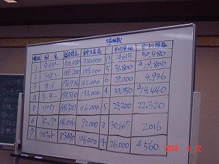 第23期JAYCEEアカデミー第二講座_e0075103_2234836.jpg