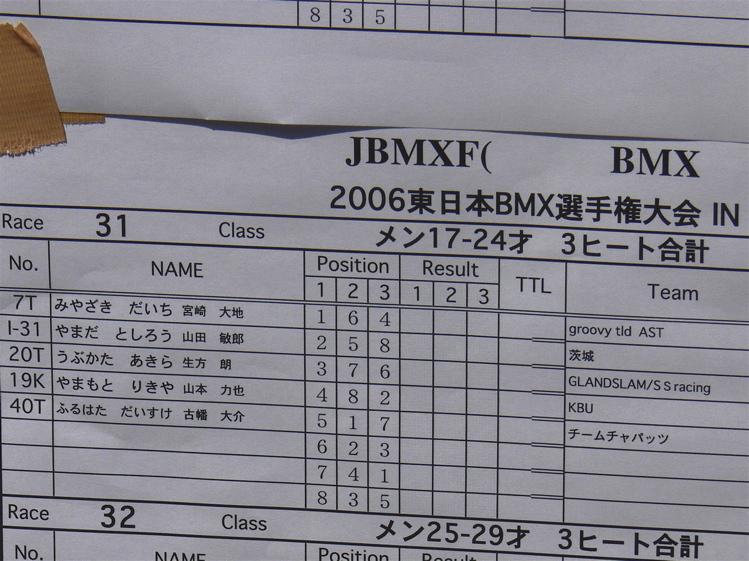 あっくんの日記 JBMXF 2006東日本BMX選手権大会 In Kanayasan Joetsu 扁_b0065730_10401197.jpg