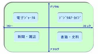 b0077271_10181675.jpg