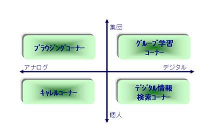 b0077271_12595332.jpg