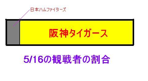 e0084964_195532.jpg