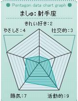 b0108151_1027736.jpg