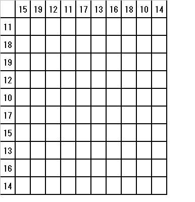 百ます計算の使い方 : 算数 ... : 百ます計算 割り算 : すべての講義