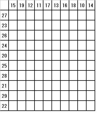 すべての講義 百ます計算 掛け算 : 百ます計算の使い方 : 算数 ...