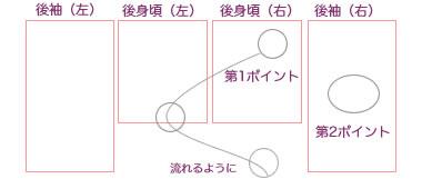 b0054956_220167.jpg