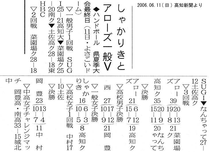 ハンド夏季大会(20060610-11)_b0025069_7101255.jpg