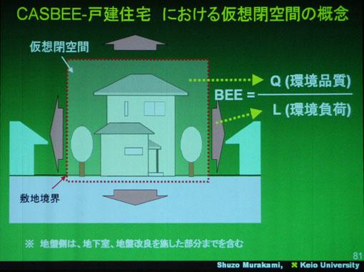建築学会東北支部研究報告会_e0054299_2151512.jpg