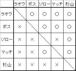 b0020896_166374.jpg
