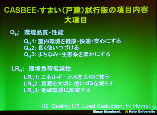 CASBEE-すまい-(戸建住宅)研修会 2:清家剛先生_e0054299_7281861.jpg