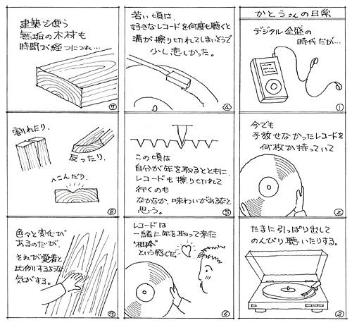 FP通信98号より 【かとうさんの日常】_d0080906_16304929.jpg
