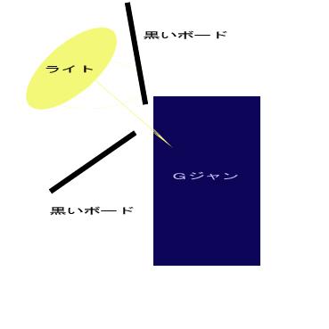 ライティングのバリエーション!_f0100215_1242453.jpg