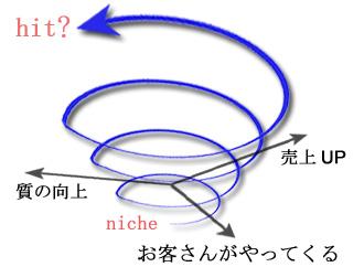 b0007805_1241588.jpg