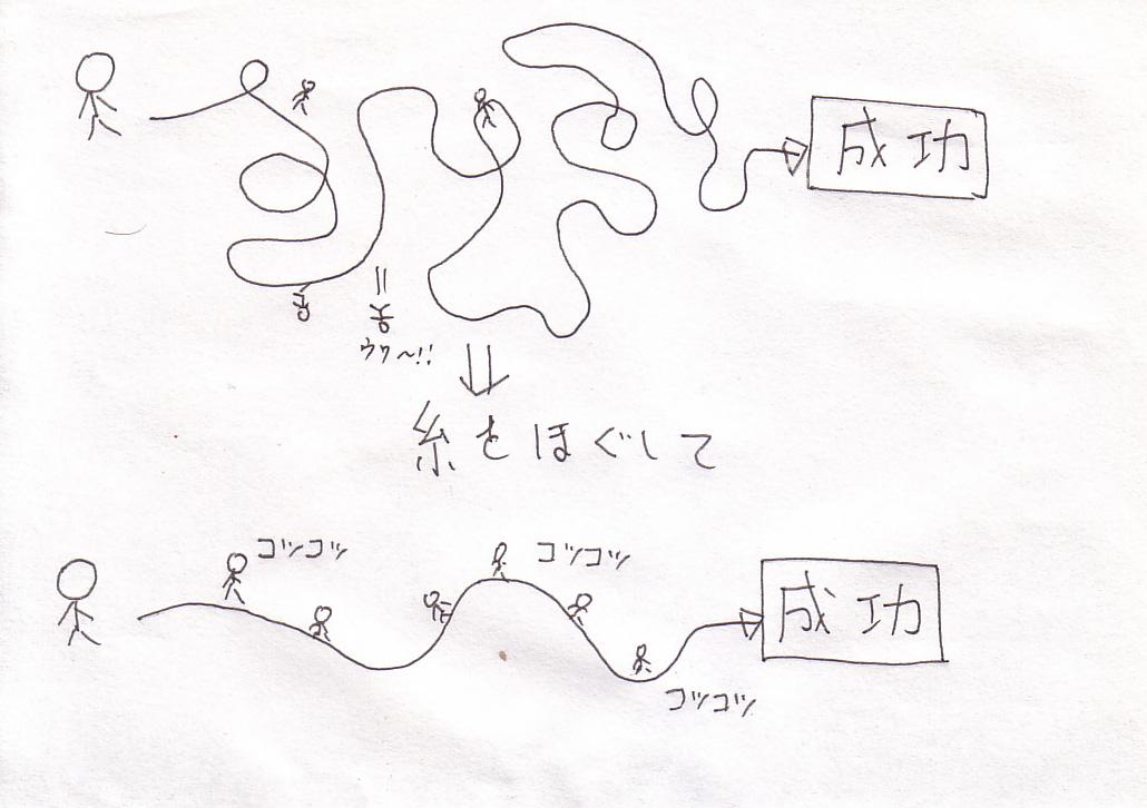 b0002156_1572813.jpg
