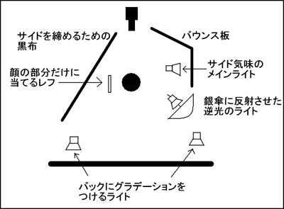 b0069507_627471.jpg