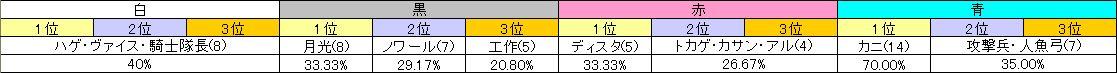 f0035693_0112855.jpg