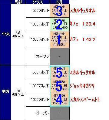 d0095807_1141121.jpg