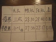 創立記念会_a0036808_14263534.jpg