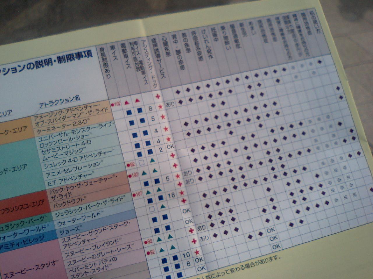 【大阪】USJ スタジオ・スターズ・レストラン_d0068879_16352499.jpg