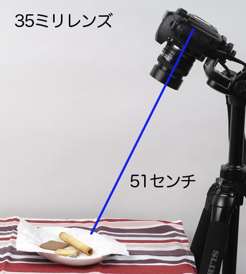 食べ物系ブロガーのための、はじめてのデジタル一眼レフ・レンズの選び方_a0003650_2244594.jpg
