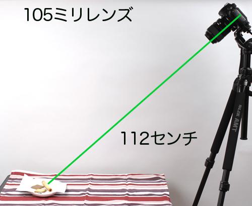食べ物系ブロガーのための、はじめてのデジタル一眼レフ・レンズの選び方_a0003650_2272019.jpg