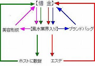 f0053757_2411666.jpg