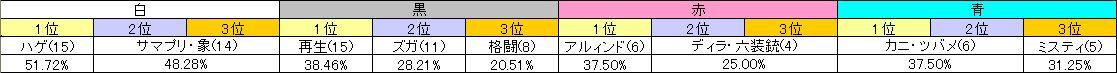 f0035693_19104653.jpg