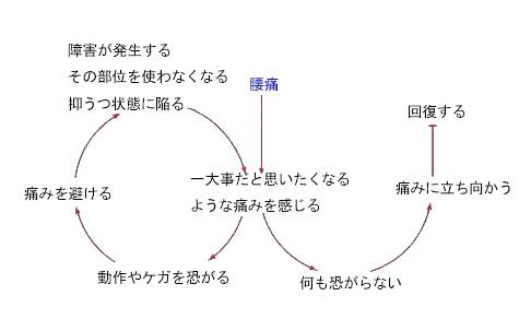 b0052170_7283293.jpg