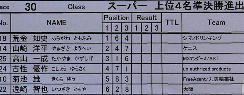 2006JBMXFジャパンシリーズファイナル VOL1 スーパークラス予選画像垂れ流し_b0065730_1158170.jpg