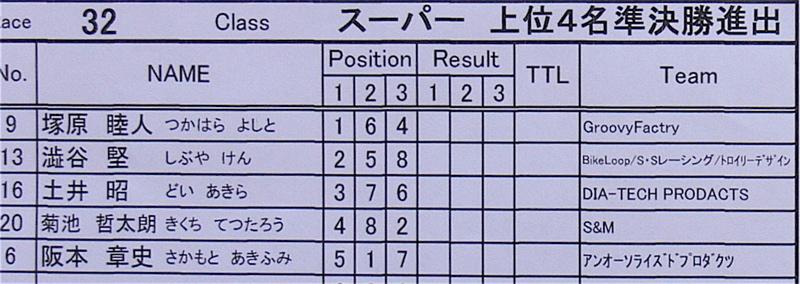 2006JBMXFジャパンシリーズファイナル VOL1 スーパークラス予選画像垂れ流し_b0065730_1253528.jpg